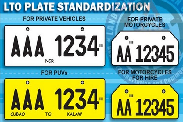 LTO plate standardization