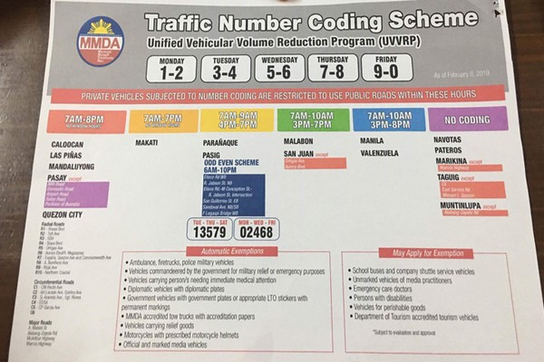 Number coding scheme program
